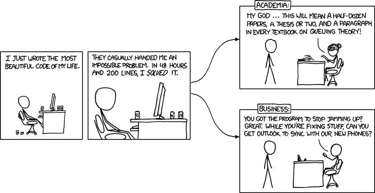 academia_vs_business