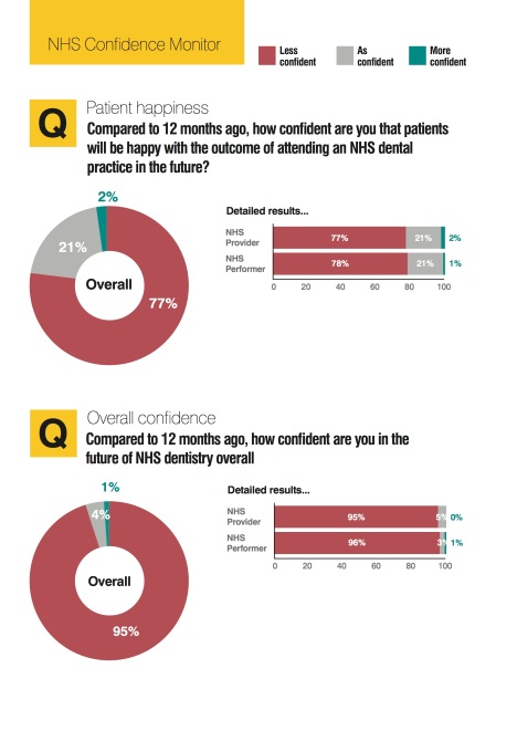 NHS-Confidence-Monitor-Results-May_June_2015 3